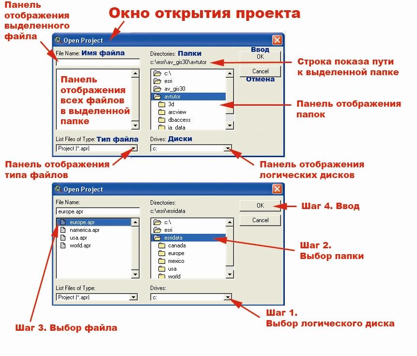 Рис. 3. Окно открытия проекта ArView и последовательность операций открытия проекта