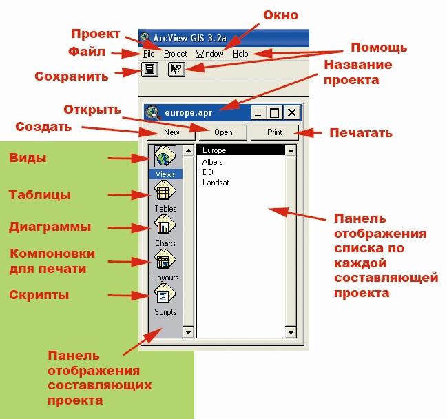 Рис. 6. Окно проекта ArView