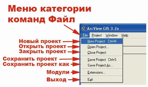Рис. 7. Меню категории команд «File – Файл»