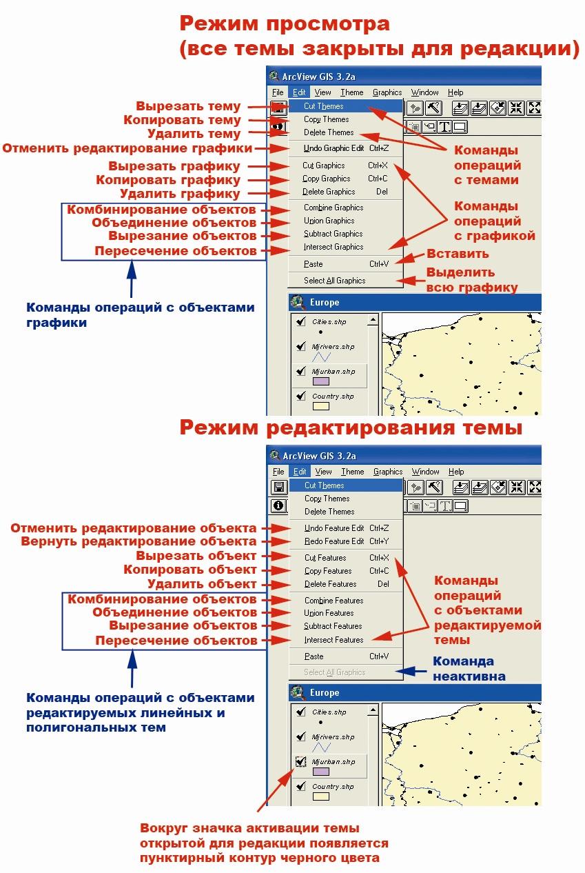 Рис. 16. Меню категории команд «Edit – Редактирование»