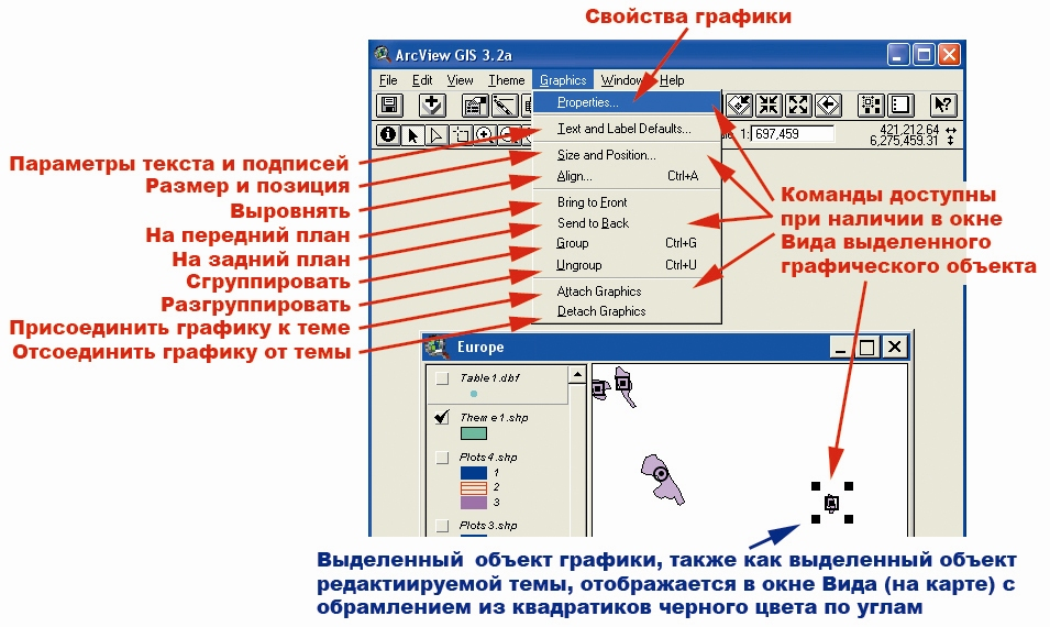 Рис. 19. Меню категории команд «Graphics – Графика»