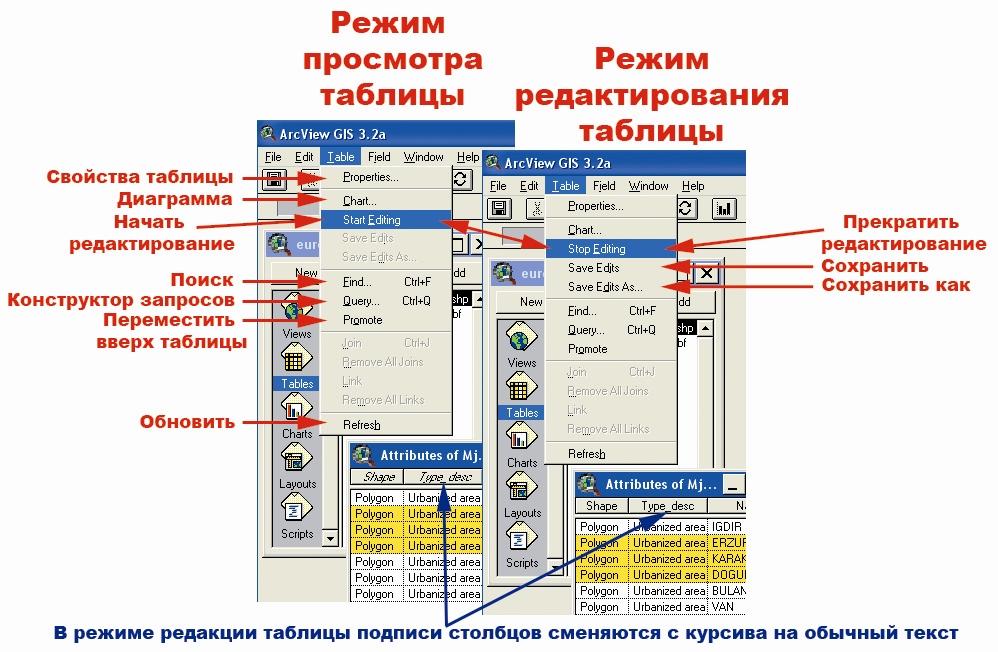 Рис. 26. Меню категории команд «Table – Таблица»