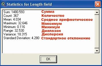 Рис. 29. Окно статистики