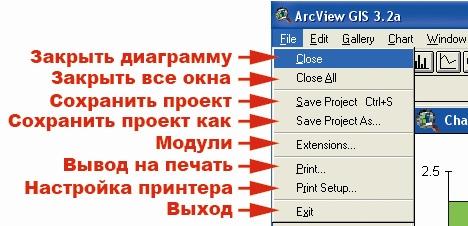 Рис. 32. Меню категории команд «File – Файл»