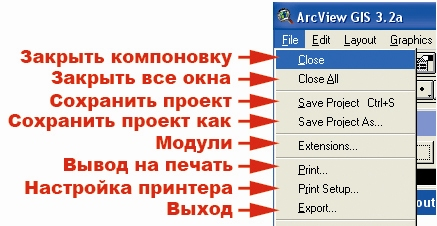 Рис. 38. Меню категории команд «File – Файл»