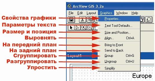 Рис. 41. Меню категории команд «Graphics – Графика»