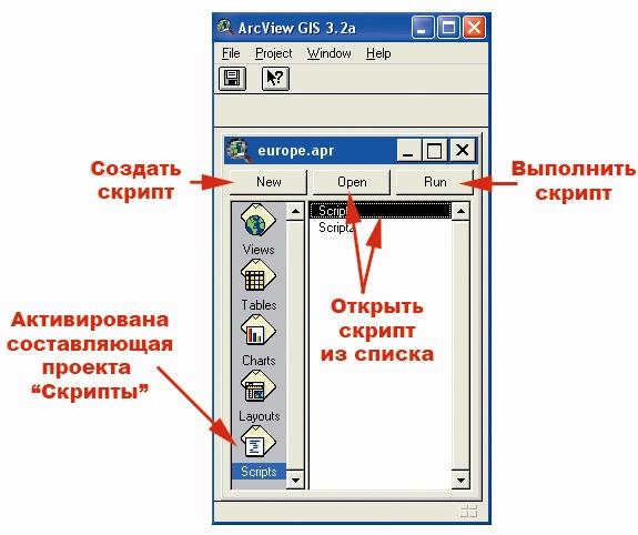 Рис. 43. Окно проекта ArcView в режиме «Scripts – Скрипты»