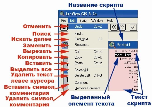 Рис. 45. Меню категории команд «Edit – Редактирование»