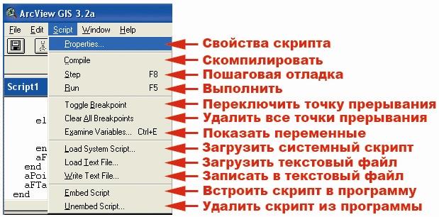 Рис. 46. Меню категории команд «Script – Скрипт»