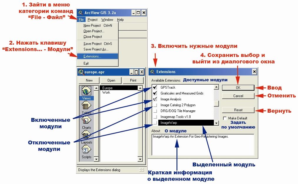 Рис. 47. Диалоговое окно «Extensions – Модули» и последовательность операций по подключению модуля