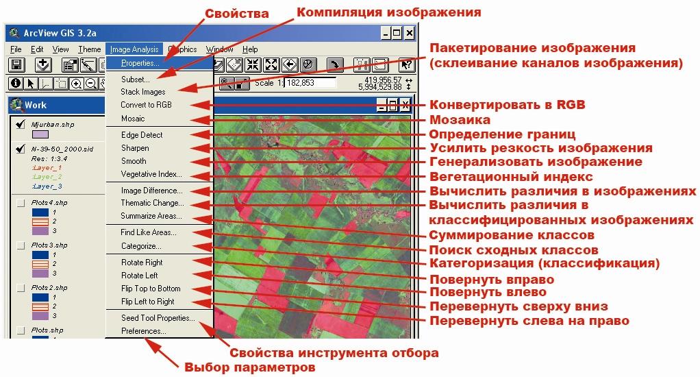 Рис. 49а. Меню категории команд «Image Analysis – Анализ изображений»