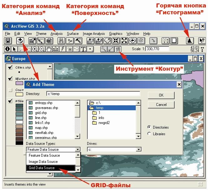 Рис. 50. Панель инструментов ArcView и доступные ресурсы при подгруженном модуле «Spatial Analyst – Пространственный аналитик»