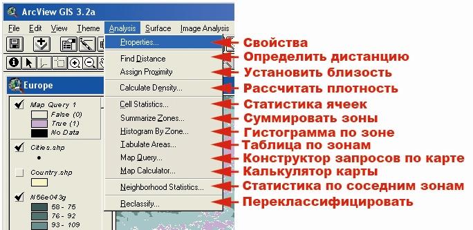 Рис. 53. Меню категории команд «Analysis – Анализ»