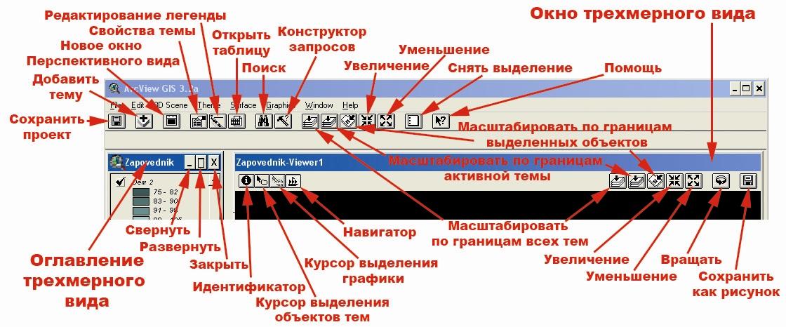 Рис. 56. Окно Трехмерного вида и его составляющие; Панель управления ArcView в режиме открытого окна Трехмерного вида