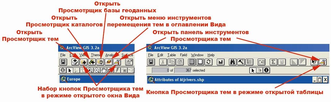 Рис. 62. Кнопки модуля «Theme Browser – Просмотрщик тем»