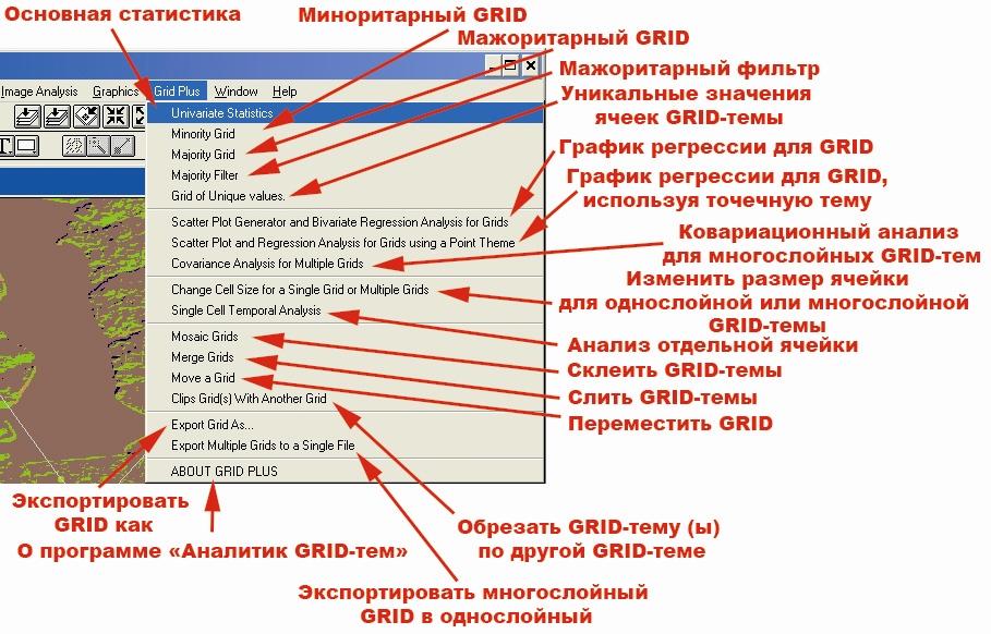 Рис. 64. Меню категории команд «Grid Plus – Анализ GRID-тем»