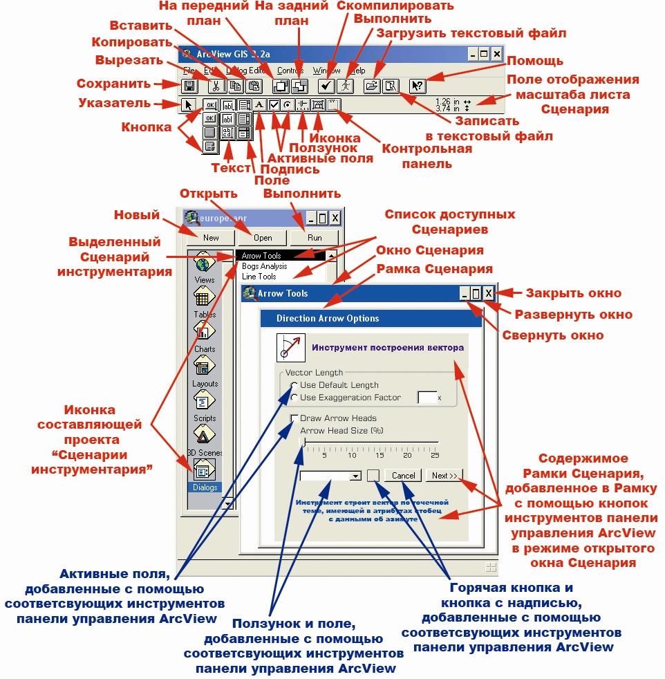 Рис. 65. Горячие кнопки панели управления ArcView в режиме открытого Сценария инструментария
