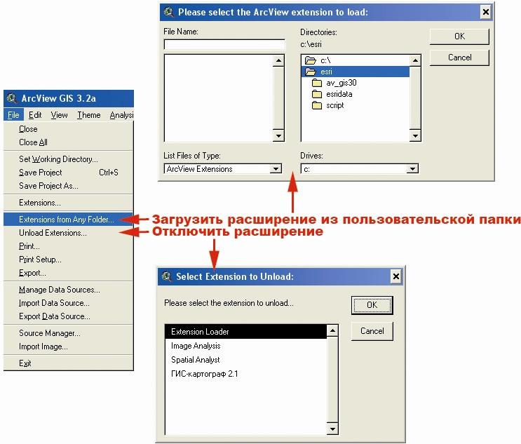 Рис. 70. Меню категории команд «File – Файл» при включенном расширении Extension Loader – Загрузчик расширений
