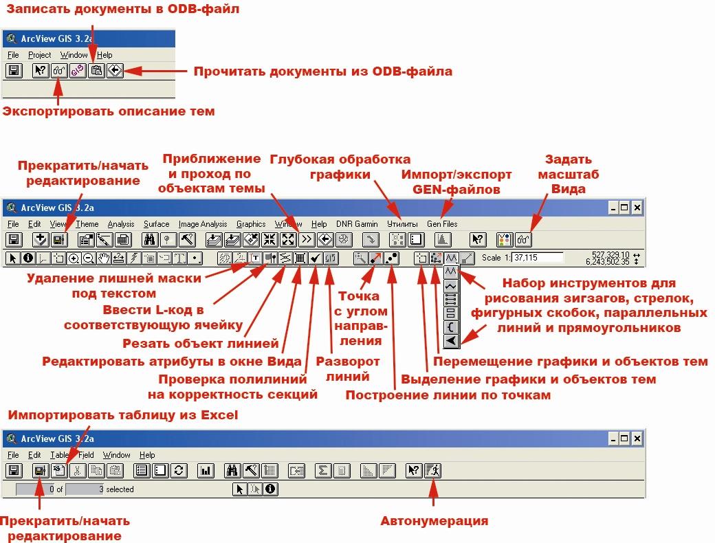 Рис. 77. Панель управления ArcView при включенном расширении Tim Map 3