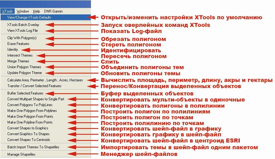 Рис. 79. Меню категории команд «ХTools» в режиме открытого окна Вида