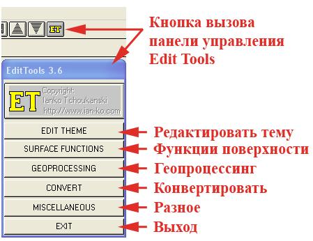 Рис. 82. Панель управления «Edit Tools» в режиме открытого окна Вида