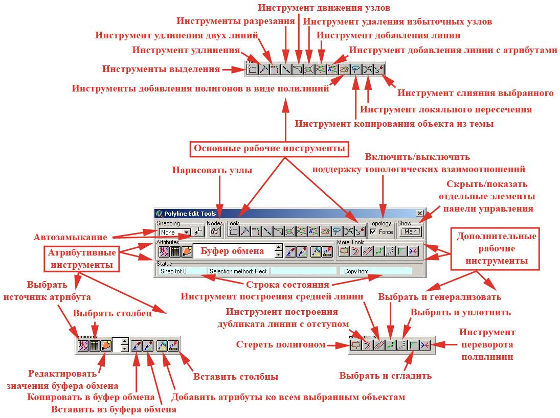 Рис. 86. Панель инструментов редактирования Polyline ET