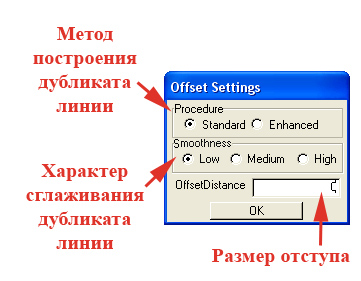 Рис. 93. Диалоговая панель «Offset Settings – Параметры настройки построения дубликата линии с отступом»