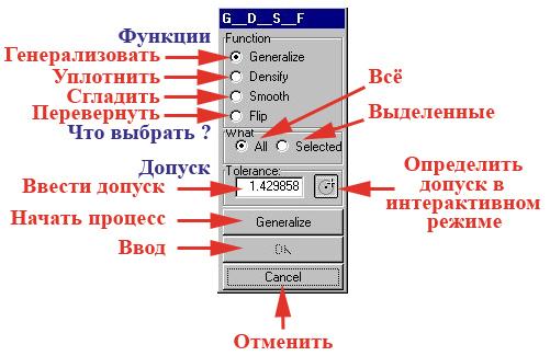 Рис. 99. Панель управления «Generalize_Densify_Smooth_Flip –  Генерализовать, уплотнить, сгладить, перевернуть»