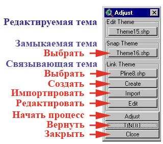 Рис. 103. Панель управления «Adjust – Подятнуть»