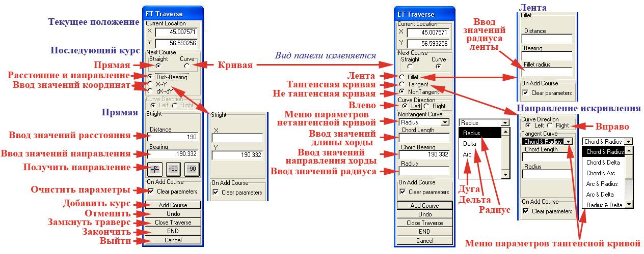 Рис. 106. Панель управления «ET Traverse – Построение траверса»