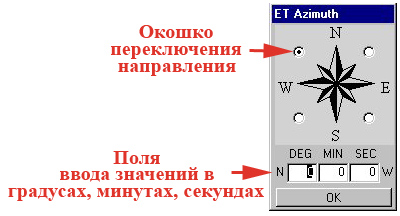 Рис. 107. Диалоговая панель «ET Azimuth – Азимут»