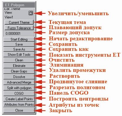 Рис. 108. Панель управления «Edit Theme» в режиме редактирования полигональной темы