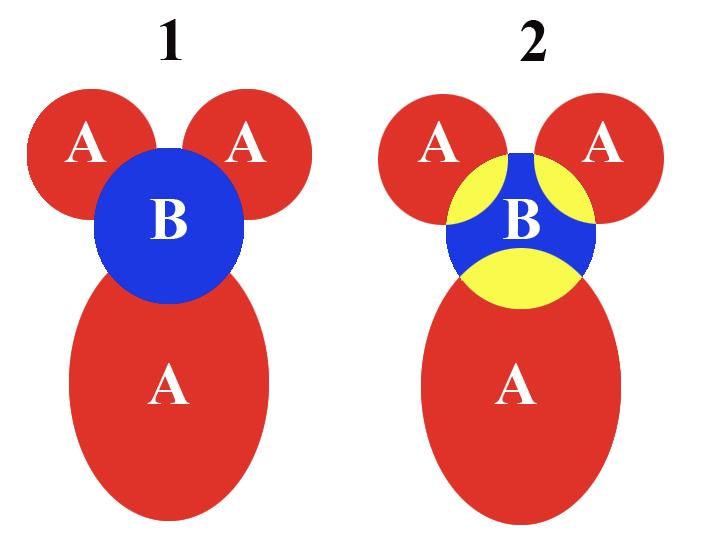 Рис. 109. Пример очистки полигональной темы: А – до очистки и Б – после очистки (полигоны помечены значениями атрибута ID, полигоны наложений не имеют атрибутивной информации)