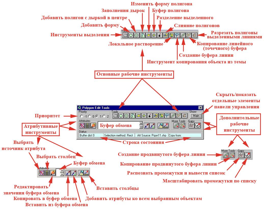 Рис. 111. Панель инструментов редактирования Polygon ET