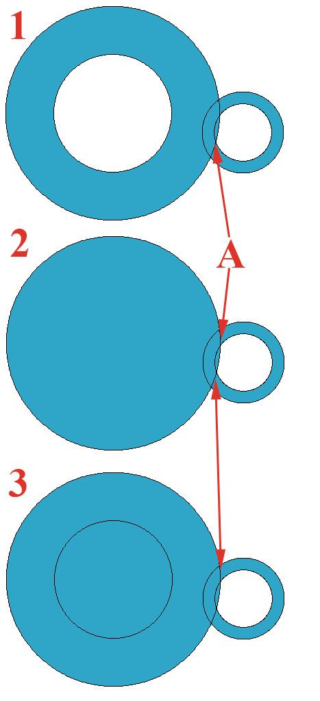Рис. 115. Пример результата работы опции «Fill Holes – Заполнения дырок»: 1 – тема до обработки, 2 – тема после обработки, 3 – тема после обработки с удержанием Ctrl (А – пустоты, не являющиеся дырками в замкнутых полигонах, в ходе операции игнорируются)