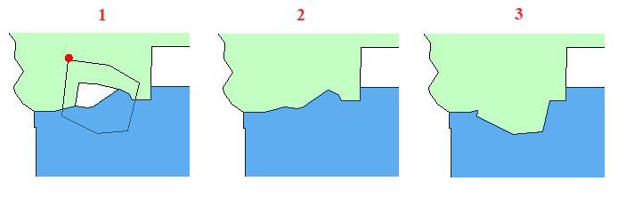 Рис. 116. Пример результатов работы опции «Reshape Polygon – Изменить форму полигона»: 1 – до изменения формы изменяемый полигон и точка начала нового полигона, внутри изменяемого полигона, 2 – изменяемый полигон после изменения с приоритетом «0» (опция идеально подходит для заполнения промежутков), 3 – изменяемый полигон после изменения с приоритетом «2»