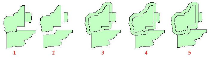 Рис. 117. Пример результатов работы опции «Buffer Polygon – Буфер полигона»: 1 – до создания буфера, 2 –с приоритетом «-1», 3 – с приоритетом «0», 4 – с приоритетом «1», 5 – с приоритетом «2»