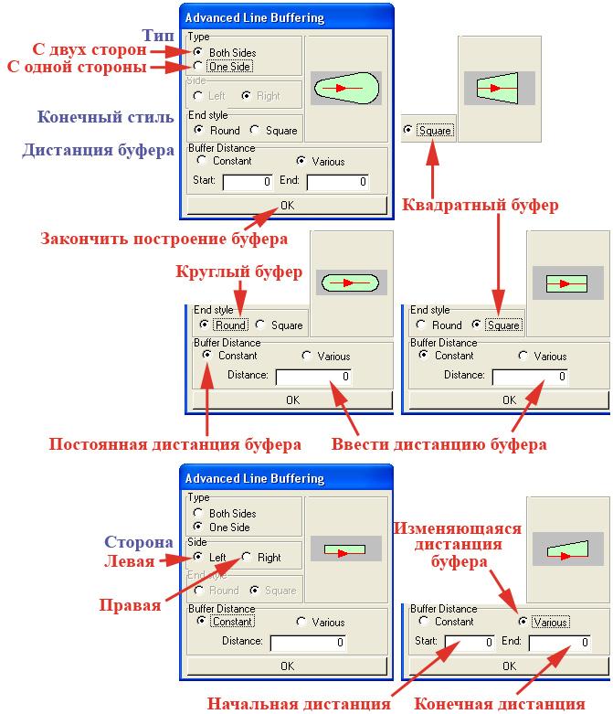 Рис. 118. Панель создания продвинутого буфера «Advanced Line Buffering – Настройка линейного буфера»