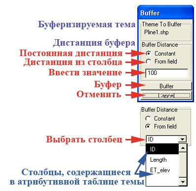 Рис. 129. Панель управления «Buffer – Буфер»