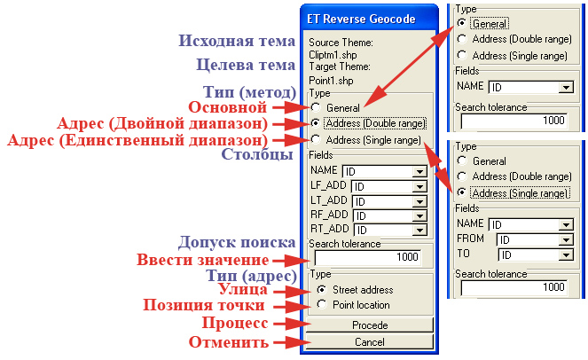 Рис. 131. Панель управления «ЕТ Reverse Geocode – Обратить геокод»