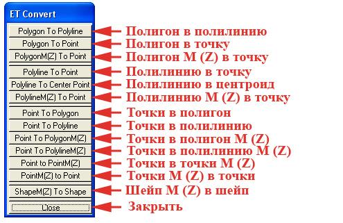 Рис. 132. Панель управления «ET Convert – Конвертировать»