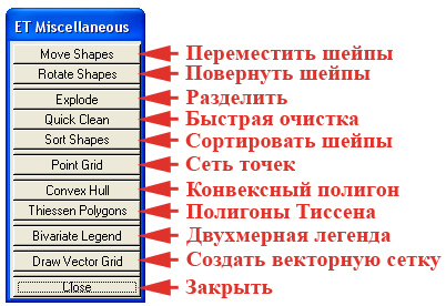 Рис. 133. Панель управления «Miscellaneous – Разное»