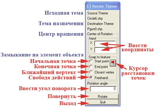 Рис. 135. Панель управления «ET Rotate Theme – Повернуть тему»