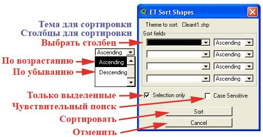 Рис. 136. Панель управления «ET Sort Shapes – Сортировать шейпы»