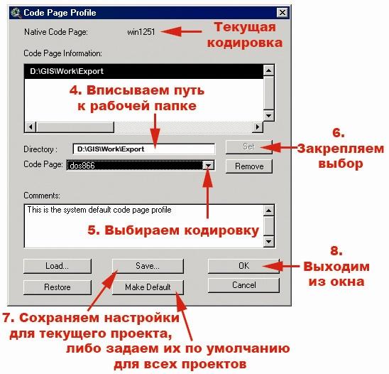 Рис. 140. Изменение профиля кодовой страницы для рабочей папки