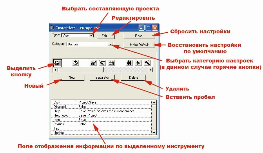 Рис. 147. Настройка панели управления для Вида командой «Пользовательские настройки»