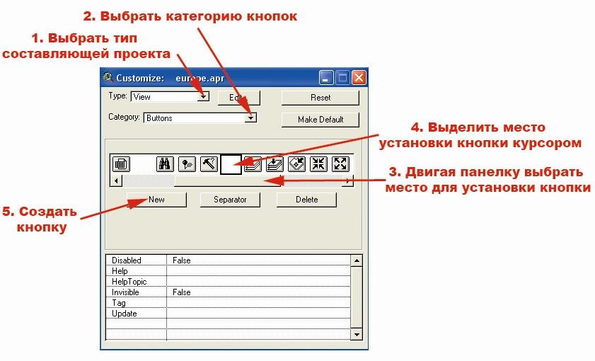 Рис. 148. Последовательность операций по добавлению кнопки в панель управления