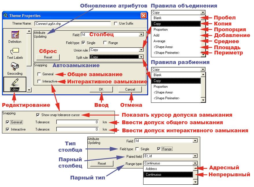 Рис. 160. Менеджер свойств темы в режиме функции «Editing – Редактирование»