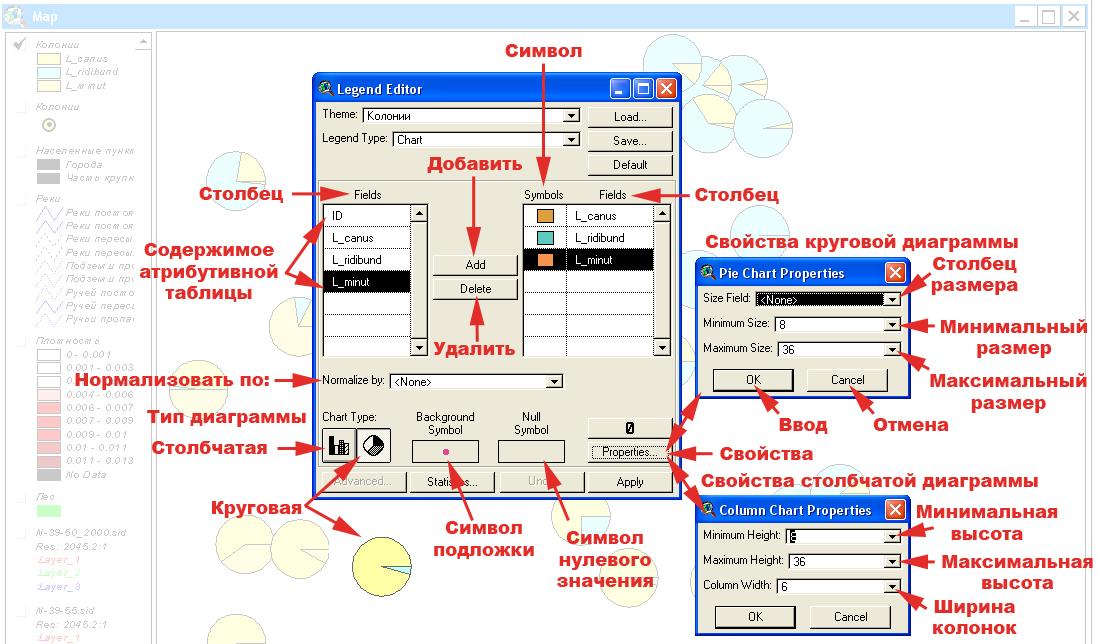 Рис. 169. Окно редактора легенды для векторной темы при выбранном типе легенды как «Chart – Локализованная диаграмма»