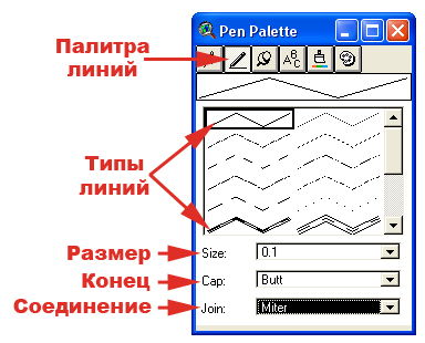 Рис. 174. Диспетчер палитры: палитра линий
